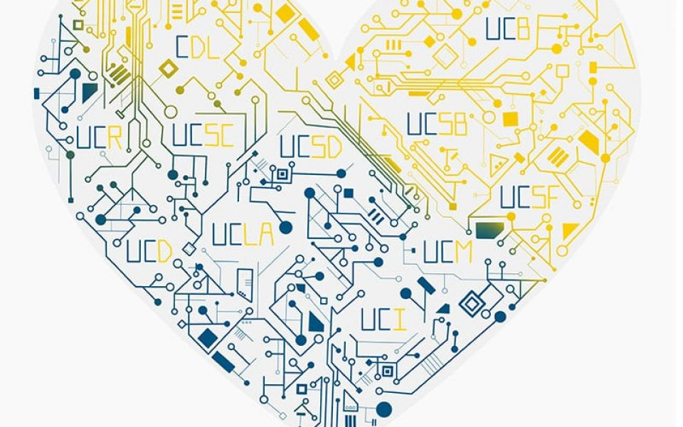 Hosted by data organizations across the UC system, including the UC Davis DataLab, UC Love Data Week is filled with presentations and workshops that are free and open to the entire UC community.